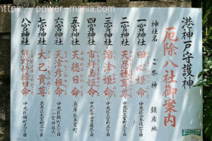神戸八社巡りの案内板