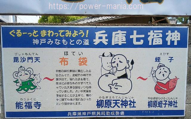 兵庫七福神の案内板