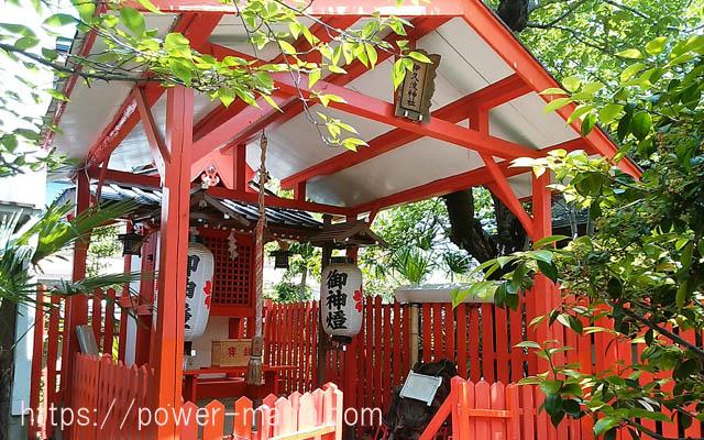 一宮神社の境内にある伊久波神社