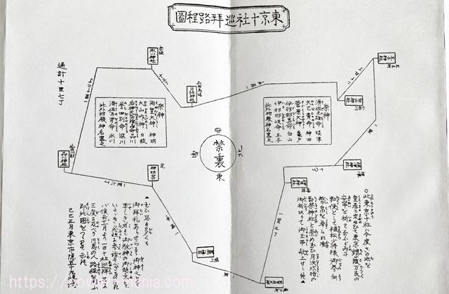 東京十社めぐりの順路図